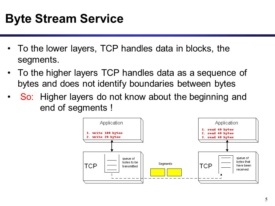 5 Byte Stream Service To the lower layers, TCP handles data in blocks, the segments.