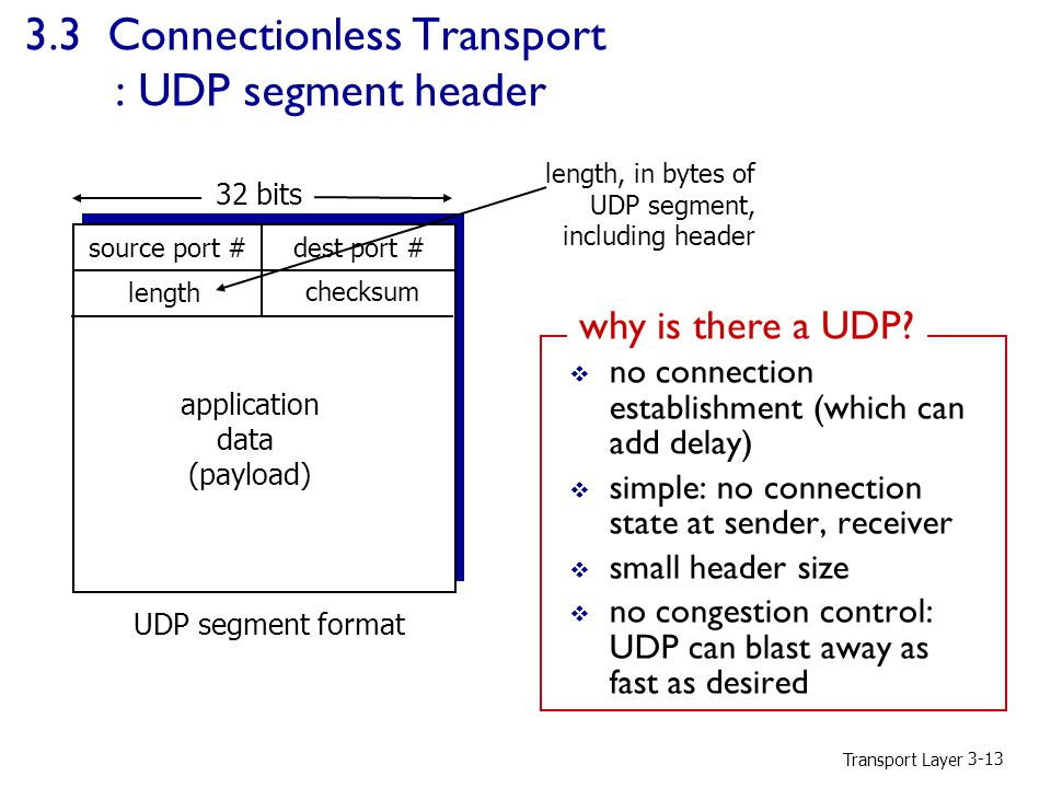 Transport Layer Connectionless Transport : UDP segment header source port #dest port # 32 bits application data (payload) UDP segment format length checksum length, in bytes of UDP segment, including header  no connection establishment (which can add delay)  simple: no connection state at sender, receiver  small header size  no congestion control: UDP can blast away as fast as desired why is there a UDP