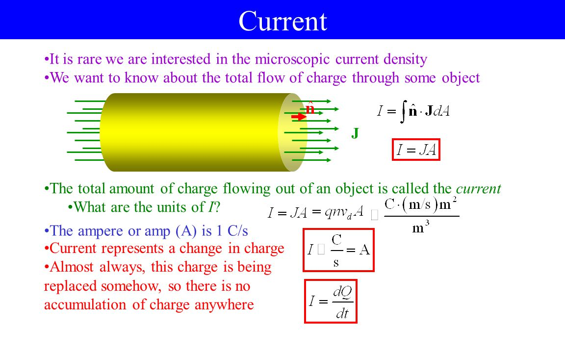 The Drude Model Why do we (often) have a simple relationship between electric field and current density.