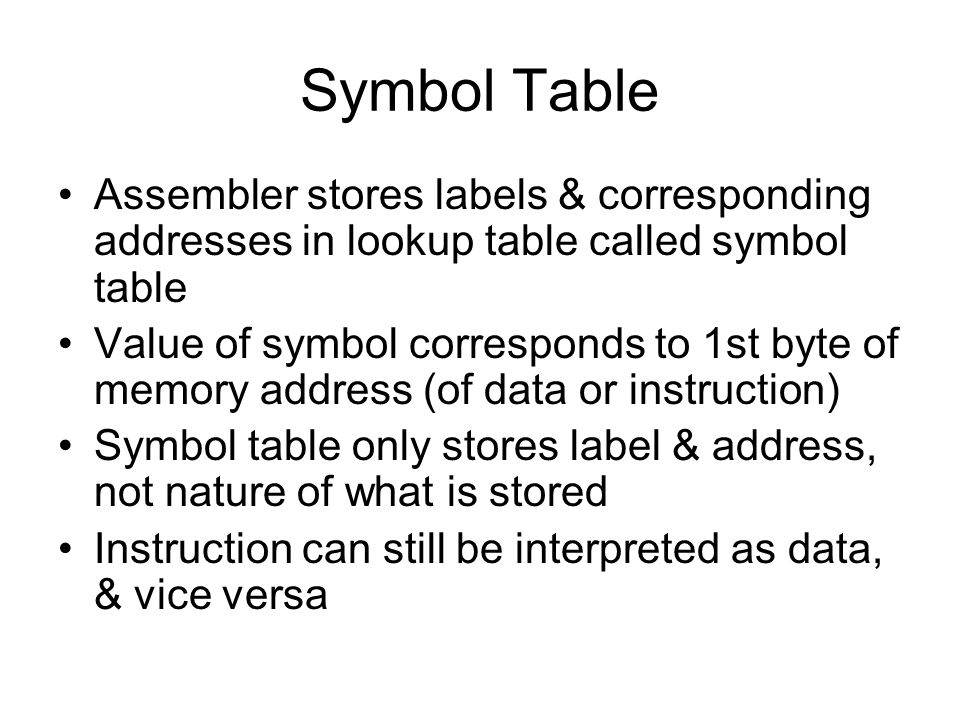 Assembly Language Part 3 Symbols Symbols Are Assembler Names For