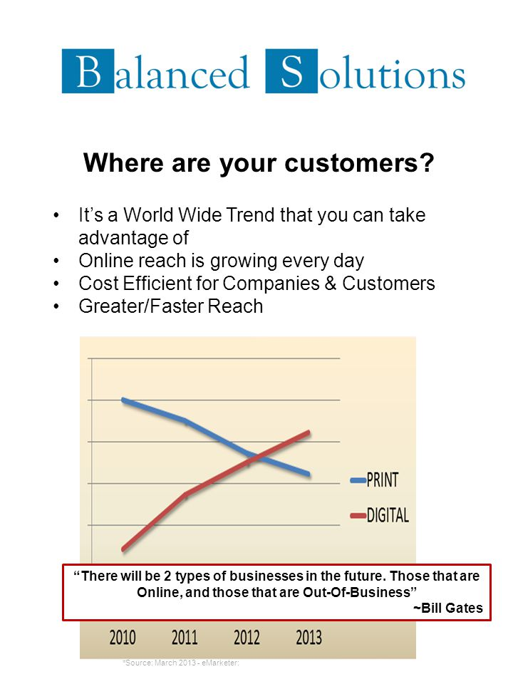 It's a World Wide Trend that you can take advantage of Online reach is growing every day Cost Efficient for Companies & Customers Greater/Faster Reach Where are your customers.