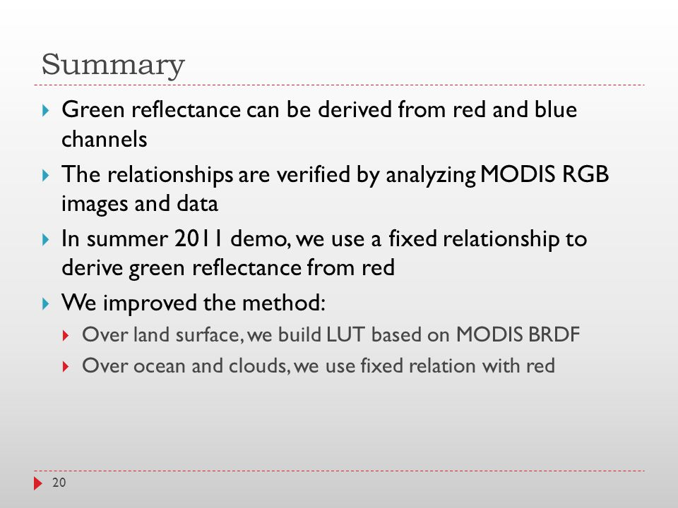 Summary 20  Green reflectance can be derived from red and blue channels  The relationships are verified by analyzing MODIS RGB images and data  In summer 2011 demo, we use a fixed relationship to derive green reflectance from red  We improved the method:  Over land surface, we build LUT based on MODIS BRDF  Over ocean and clouds, we use fixed relation with red