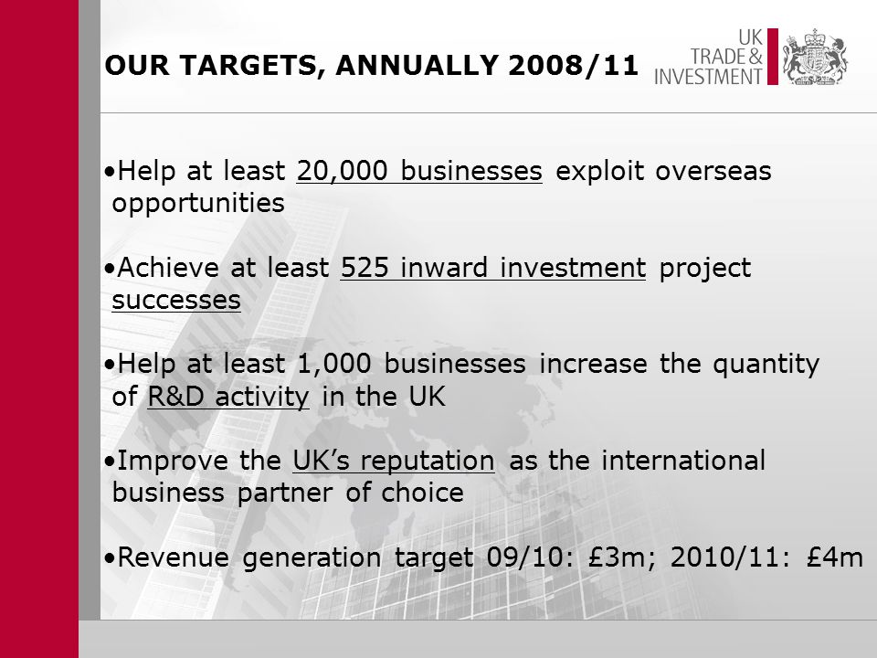 OUR TARGETS, ANNUALLY 2008/11 Help at least 20,000 businesses exploit overseas opportunities Achieve at least 525 inward investment project successes Help at least 1,000 businesses increase the quantity of R&D activity in the UK Improve the UK's reputation as the international business partner of choice Revenue generation target 09/10: £3m; 2010/11: £4m
