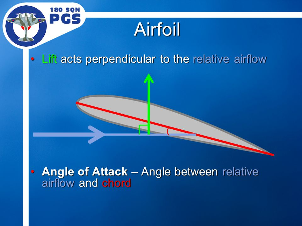 Airfoil Lift acts perpendicular to the relative airflowLift acts perpendicular to the relative airflow Angle of Attack – Angle between relative airflow and chordAngle of Attack – Angle between relative airflow and chord