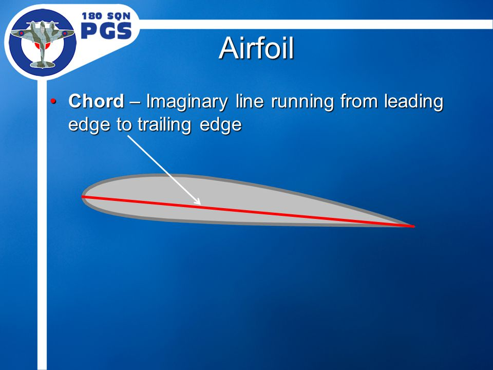 Airfoil Chord – Imaginary line running from leading edge to trailing edgeChord – Imaginary line running from leading edge to trailing edge