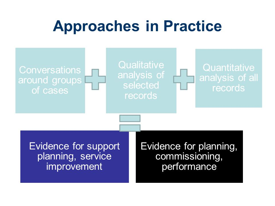 Approaches in Practice Conversations around groups of cases Qualitative analysis of selected records Quantitative analysis of all records Evidence for support planning, service improvement Evidence for planning, commissioning, performance