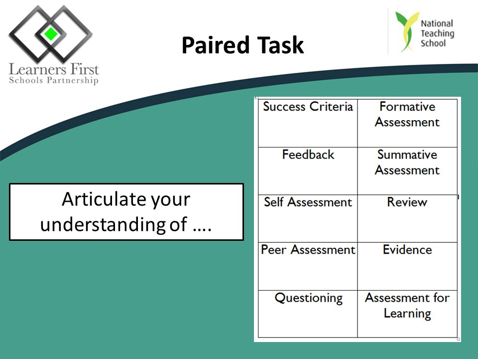 Paired Task Articulate your understanding of ….