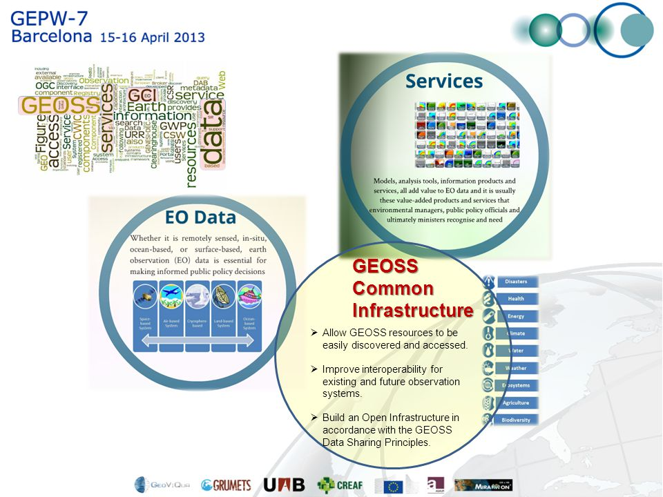 GEOSSCommonInfrastructure  Allow GEOSS resources to be easily discovered and accessed.