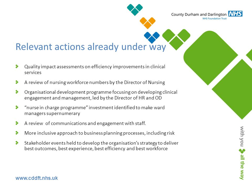 Relevant actions already under way Quality impact assessments on efficiency improvements in clinical services A review of nursing workforce numbers by the Director of Nursing Organisational development programme focusing on developing clinical engagement and management, led by the Director of HR and OD nurse in charge programme investment identified to make ward managers supernumerary A review of communications and engagement with staff.