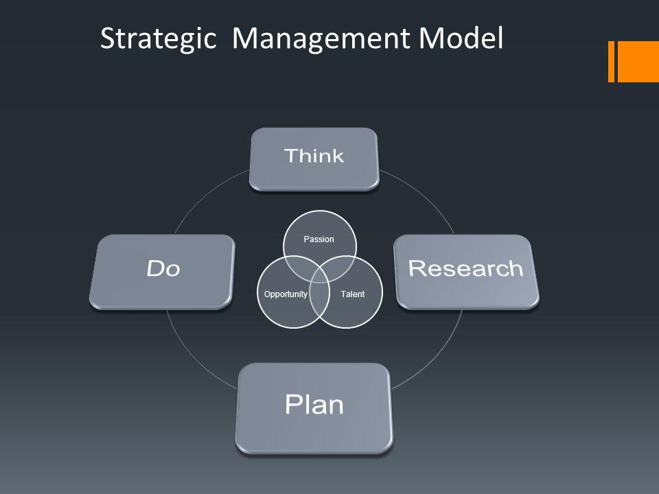 Strategic Planning PPT  Strategic Management Model Passion