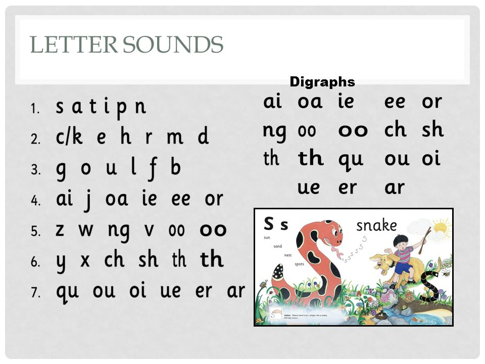 We focus on pure sounds not letter names.