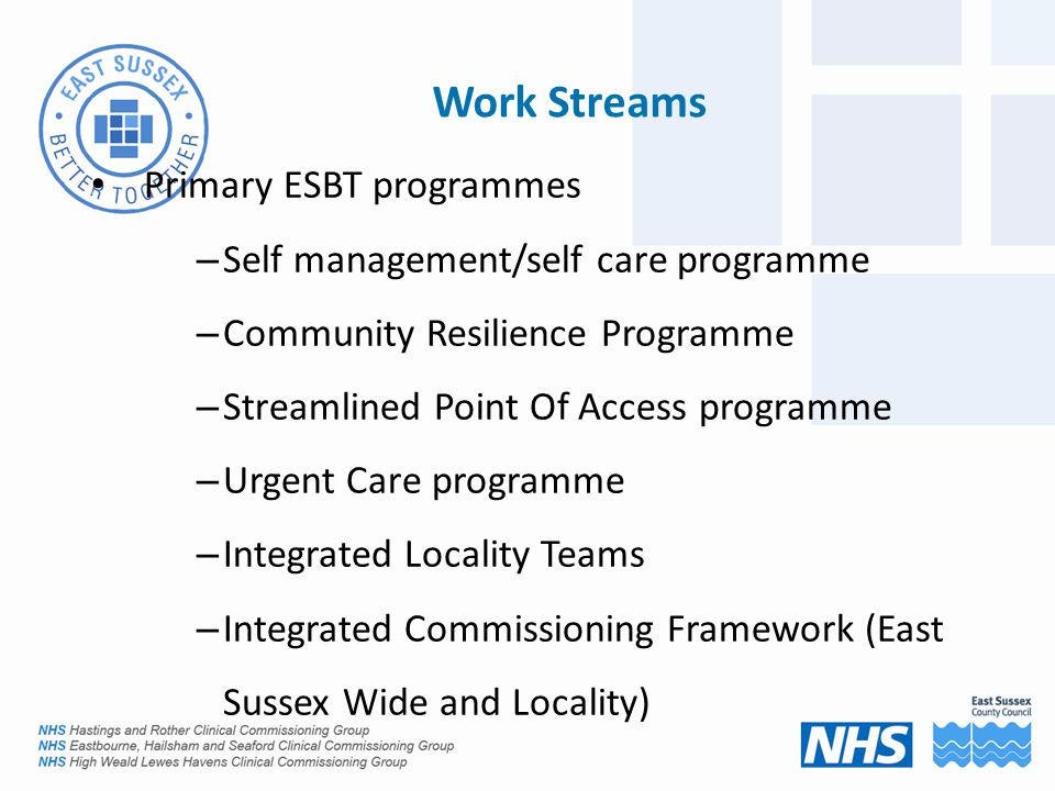 Primary ESBT programmes – Self management/self care programme – Community Resilience Programme – Streamlined Point Of Access programme – Urgent Care programme – Integrated Locality Teams – Integrated Commissioning Framework (East Sussex Wide and Locality) Workforce development IMT Mental Health and Children Services Work Streams