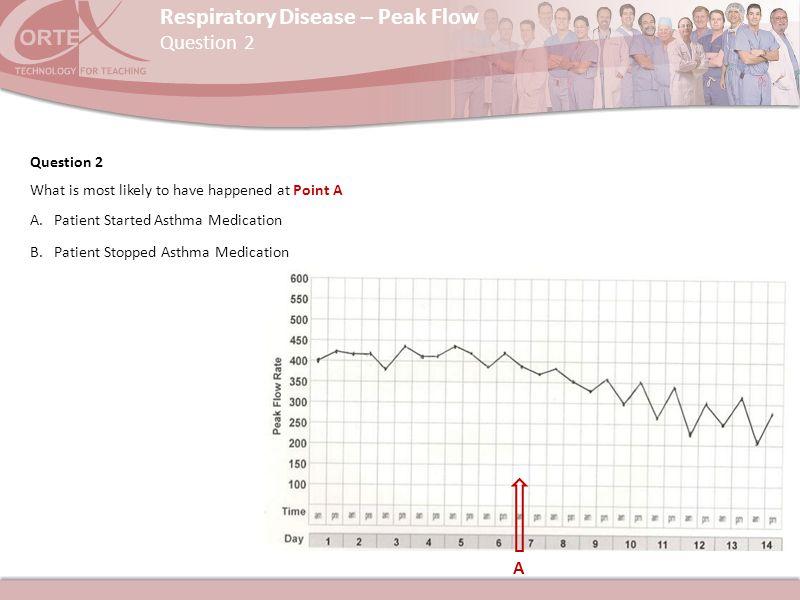 Respiratory Disease Peak Flow Clinical Skills And
