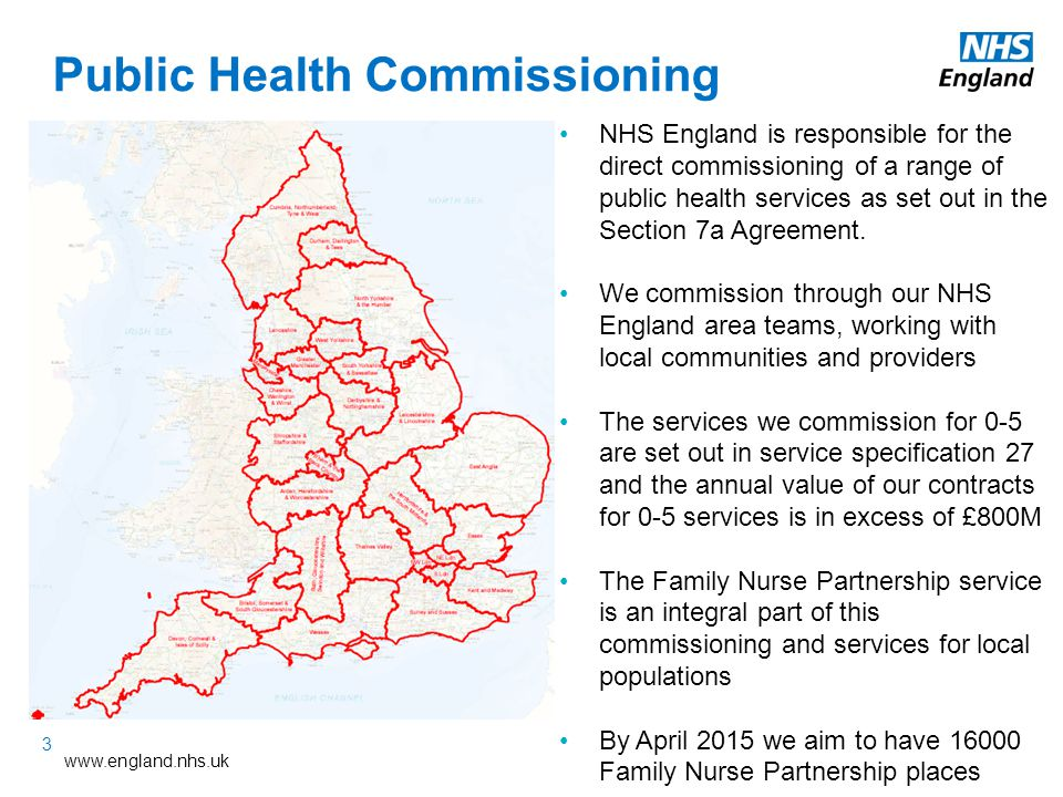 Public Health Commissioning 3 NHS England is responsible for the direct commissioning of a range of public health services as set out in the Section 7a Agreement.
