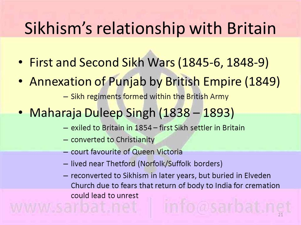 Sikhism and homosexuality in christianity