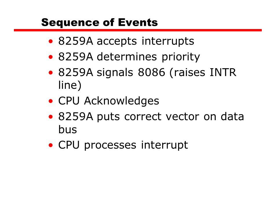 Sequence of Events 8259A accepts interrupts 8259A determines priority 8259A signals 8086 (raises INTR line) CPU Acknowledges 8259A puts correct vector on data bus CPU processes interrupt