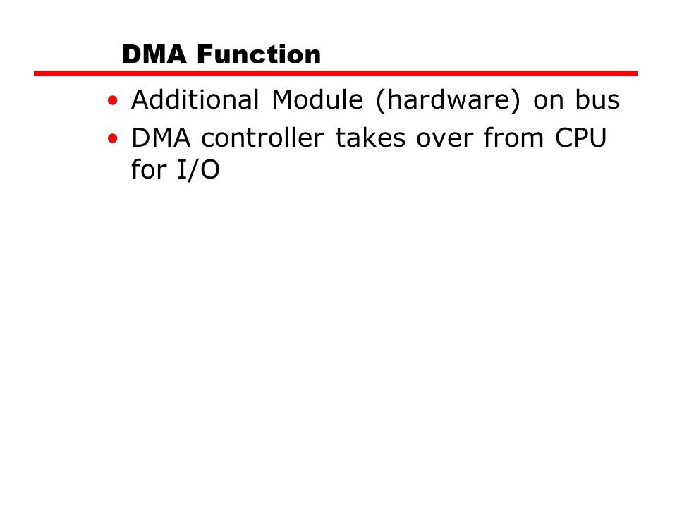 DMA Function Additional Module (hardware) on bus DMA controller takes over from CPU for I/O