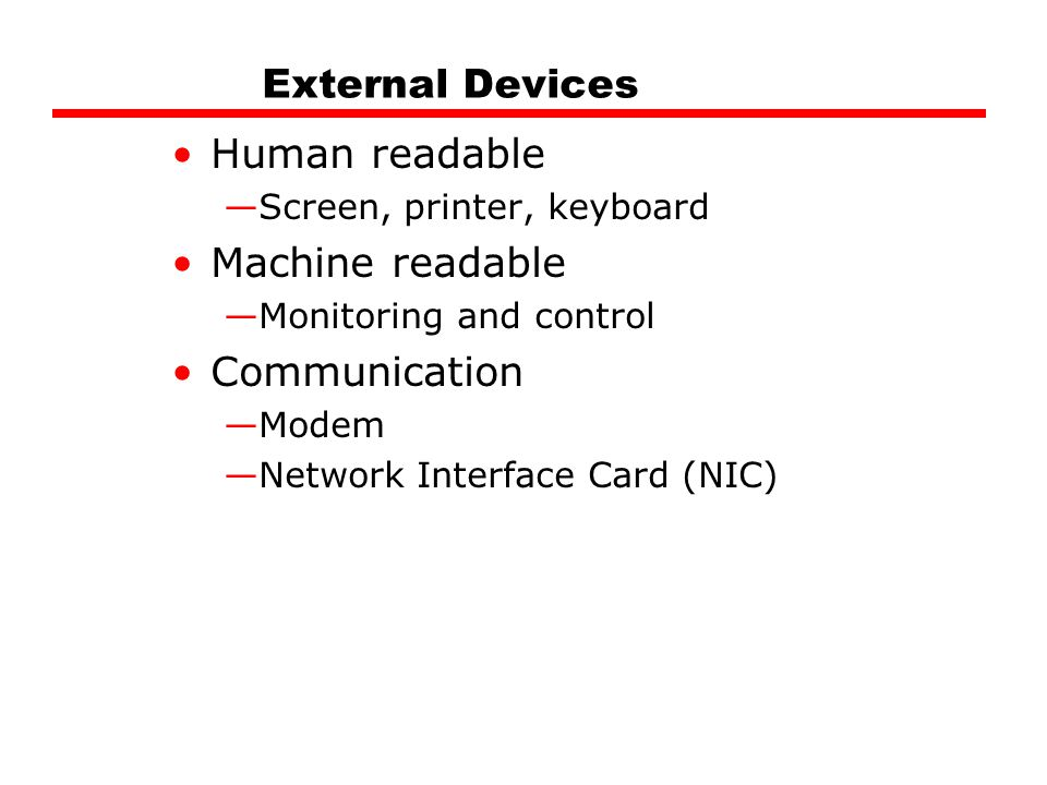 External Devices Human readable —Screen, printer, keyboard Machine readable —Monitoring and control Communication —Modem —Network Interface Card (NIC)