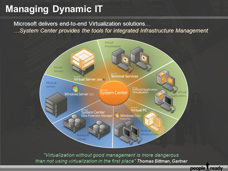 Microsoft delivers end-to-end Virtualization solutions… …System Center provides the tools for integrated Infrastructure Management Virtualization without good management is more dangerous than not using virtualization in the first place Thomas Bittman, Gartner
