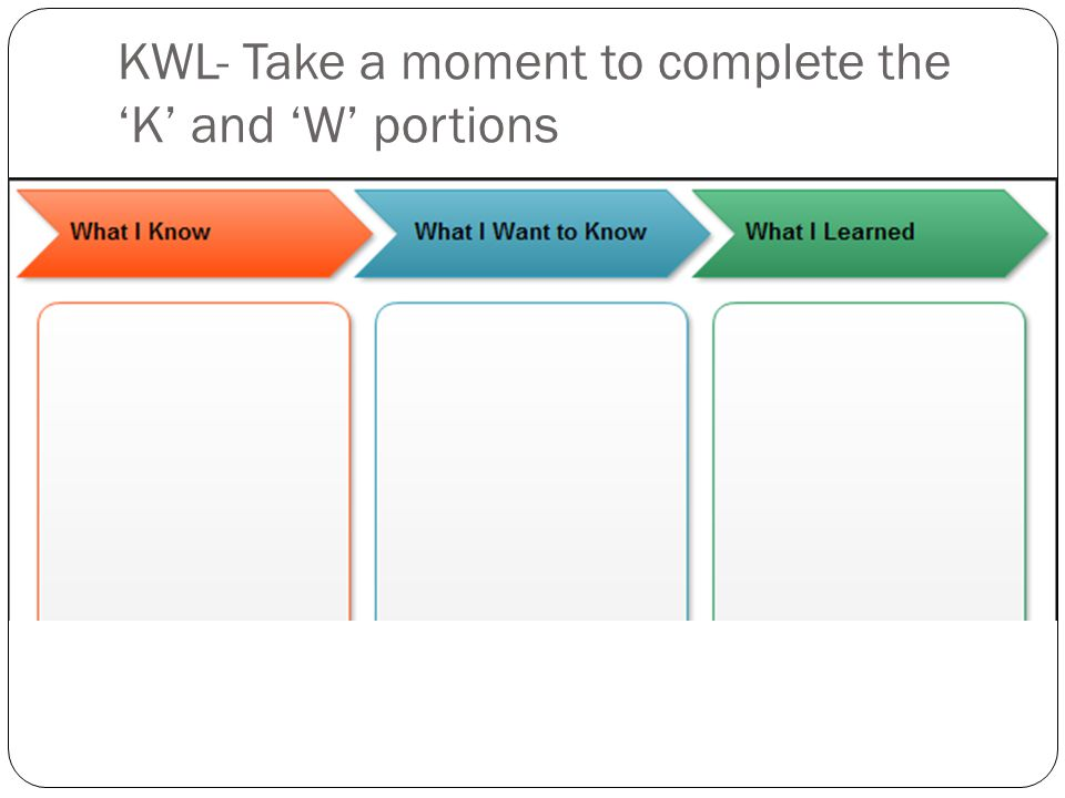 KWL- Take a moment to complete the 'K' and 'W' portions