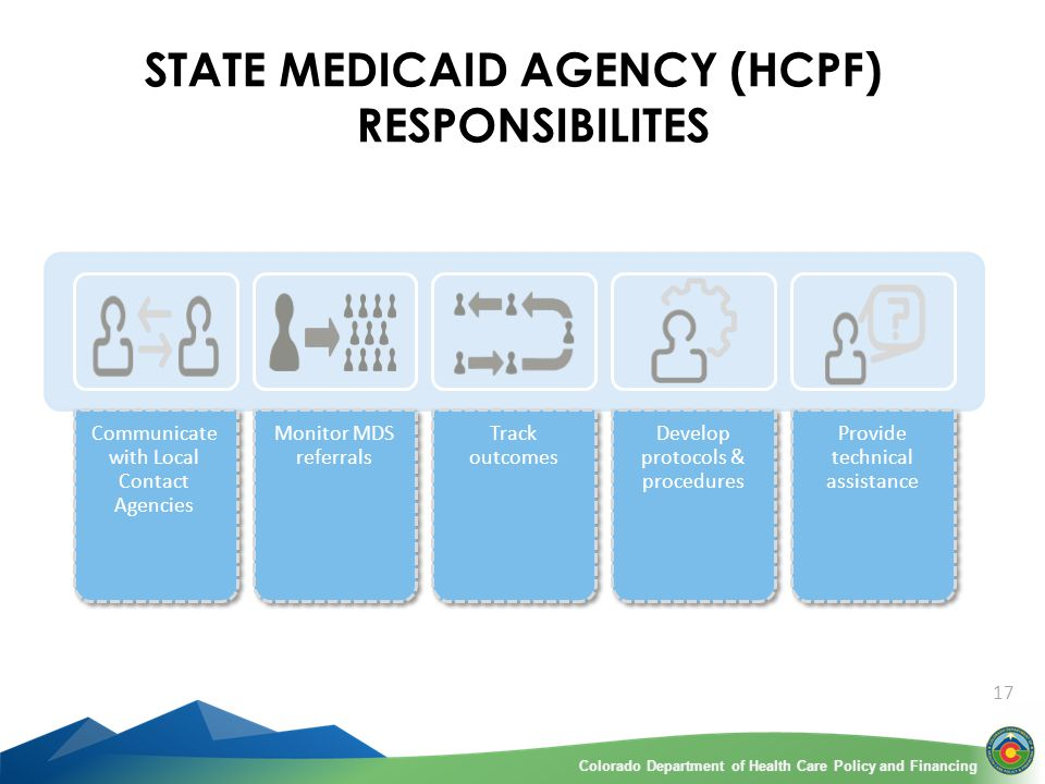 Colorado Department of Health Care Policy and FinancingColorado Department of Health Care Policy and Financing STATE MEDICAID AGENCY (HCPF) RESPONSIBILITES 17 Communicate with Local Contact Agencies Monitor MDS referrals Track outcomes Develop protocols & procedures Provide technical assistance