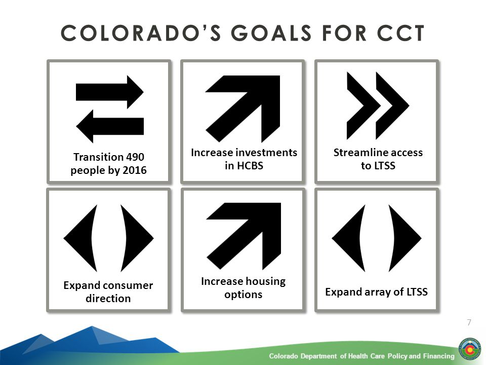 Colorado Department of Health Care Policy and FinancingColorado Department of Health Care Policy and Financing 7 COLORADO'S GOALS FOR CCT Transition 490 people by 2016 Increase investments in HCBS Increase housing options Expand consumer direction Streamline access to LTSS Expand array of LTSS