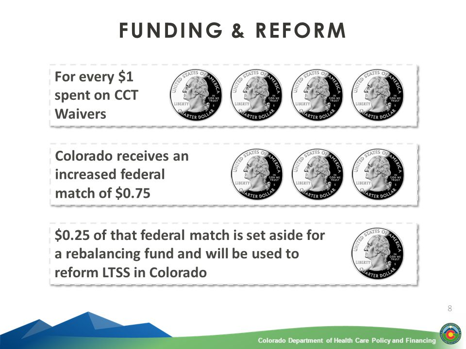 Colorado Department of Health Care Policy and FinancingColorado Department of Health Care Policy and Financing 8 FUNDING & REFORM For every $1 spent on CCT Waivers Colorado receives an increased federal match of $0.75 $0.25 of that federal match is set aside for a rebalancing fund and will be used to reform LTSS in Colorado