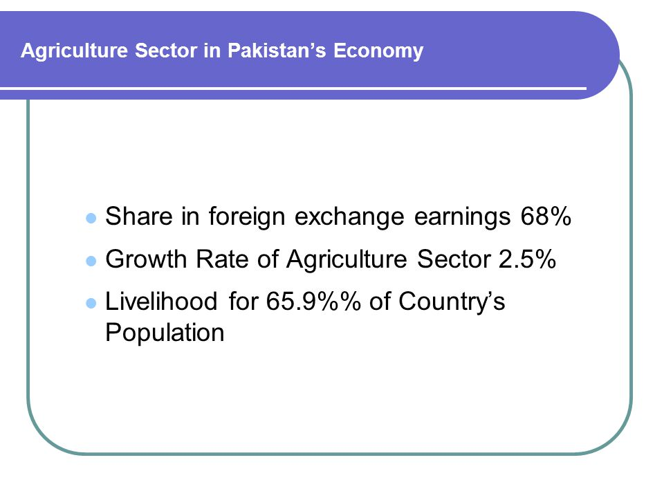 Agriculture Sector in Pakistan's Economy Share in foreign exchange earnings 68% Growth Rate of Agriculture Sector 2.5% Livelihood for 65.9% of Country's Population