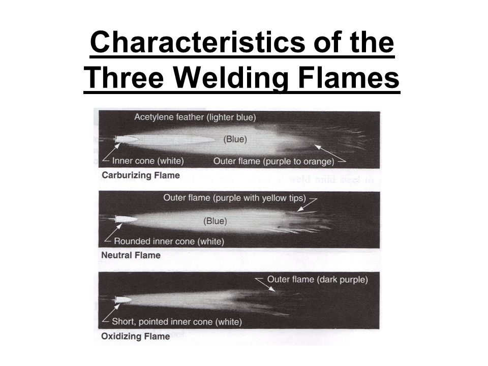 Characteristics of the Three Welding Flames