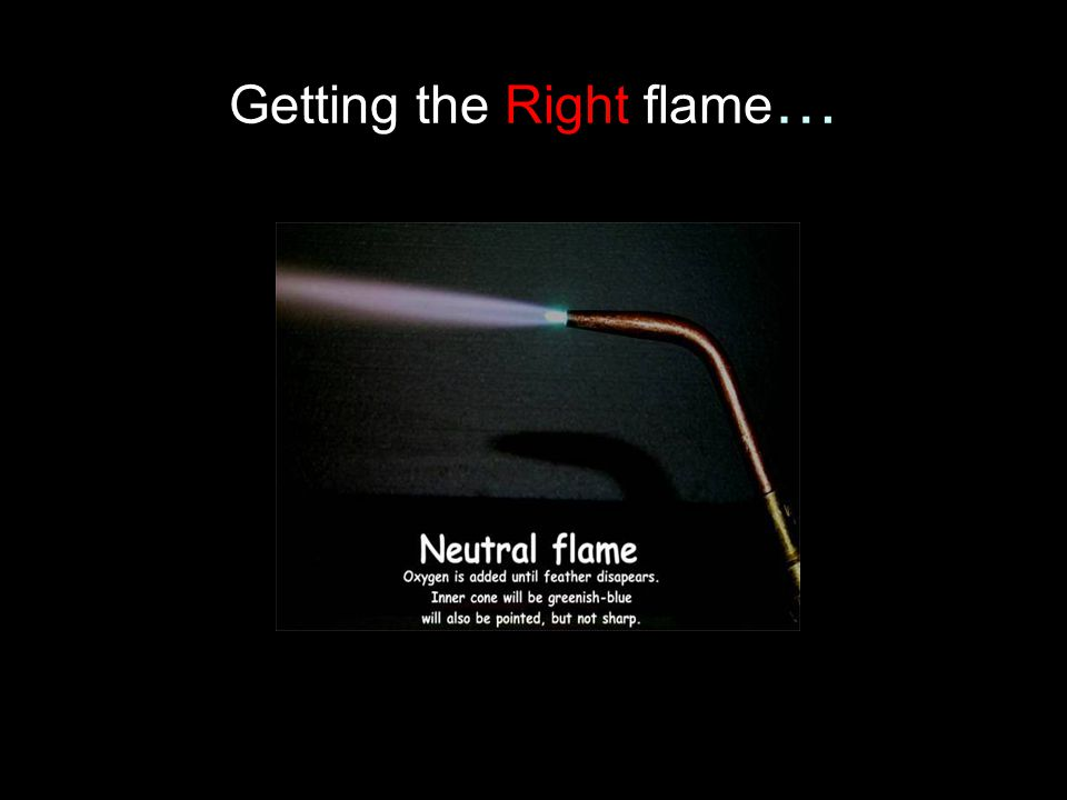 Getting the Right flame …