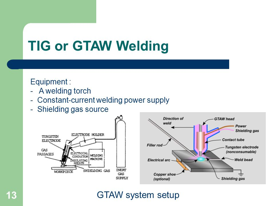 TIG or GTAW Welding GTAW system setup Equipment : - A welding torch - Constant-current welding power supply - Shielding gas source 13