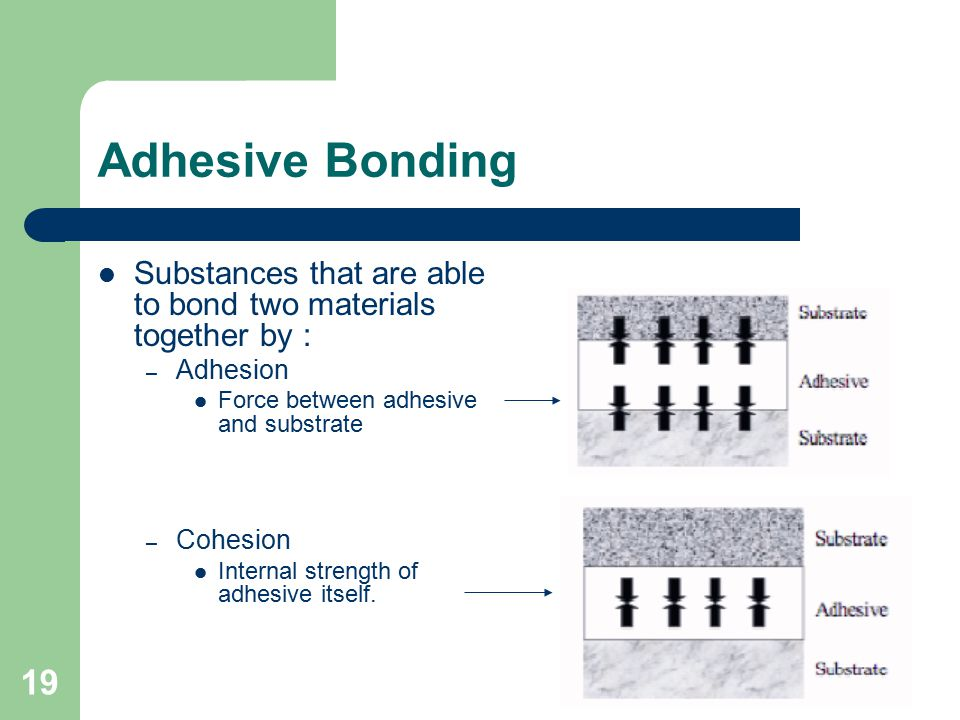 Adhesive Bonding Substances that are able to bond two materials together by : – Adhesion Force between adhesive and substrate – Cohesion Internal strength of adhesive itself.