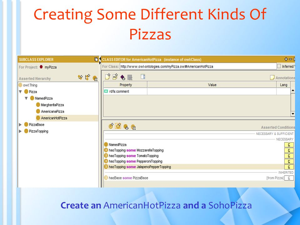 Creating Some Different Kinds Of Pizzas Create an AmericanHotPizza and a SohoPizza