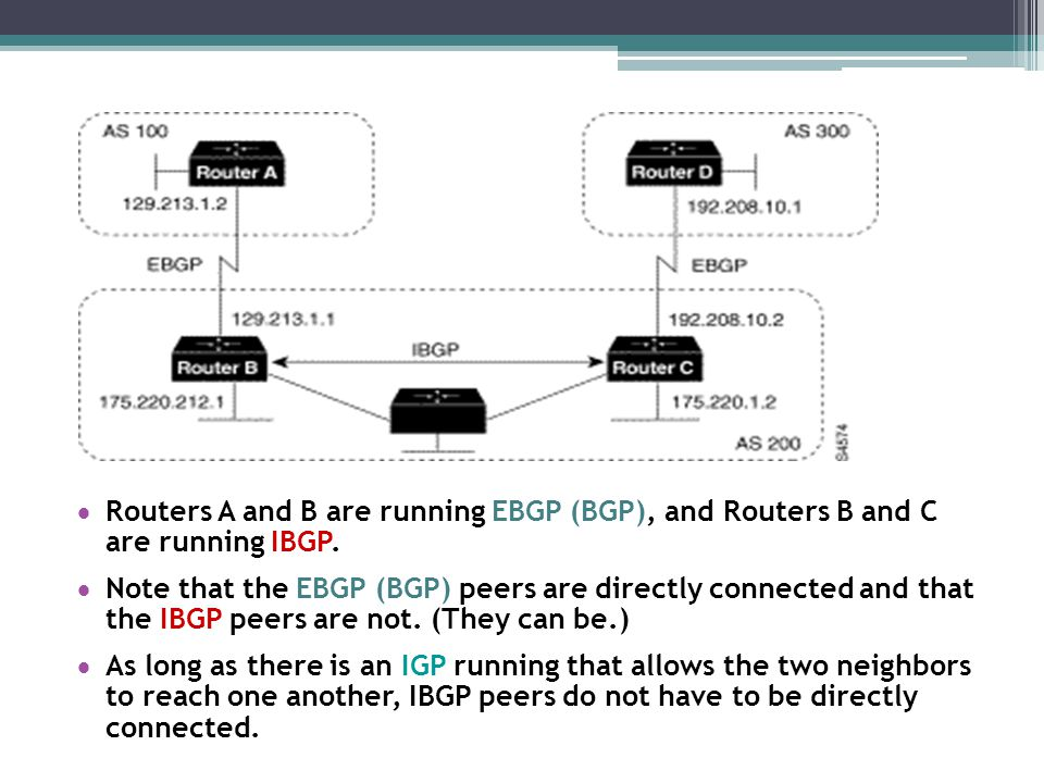 Routers A and B are running EBGP (BGP), and Routers B and C are running IBGP.