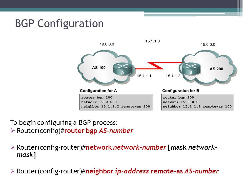 BGP Configuration To begin configuring a BGP process:  Router(config)#router bgp AS-number  Router(config-router)#network network-number [mask network- mask]  Router(config-router)#neighbor ip-address remote-as AS-number