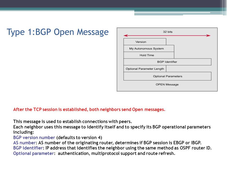 Type 1:BGP Open Message After the TCP session is established, both neighbors send Open messages.