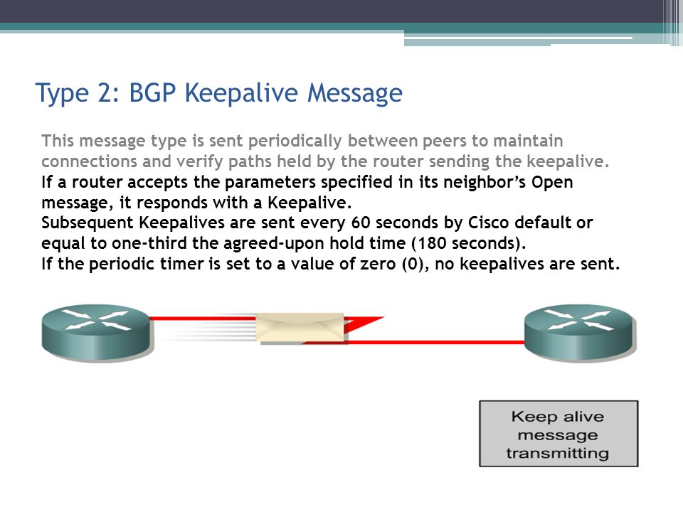 Type 2: BGP Keepalive Message This message type is sent periodically between peers to maintain connections and verify paths held by the router sending the keepalive.