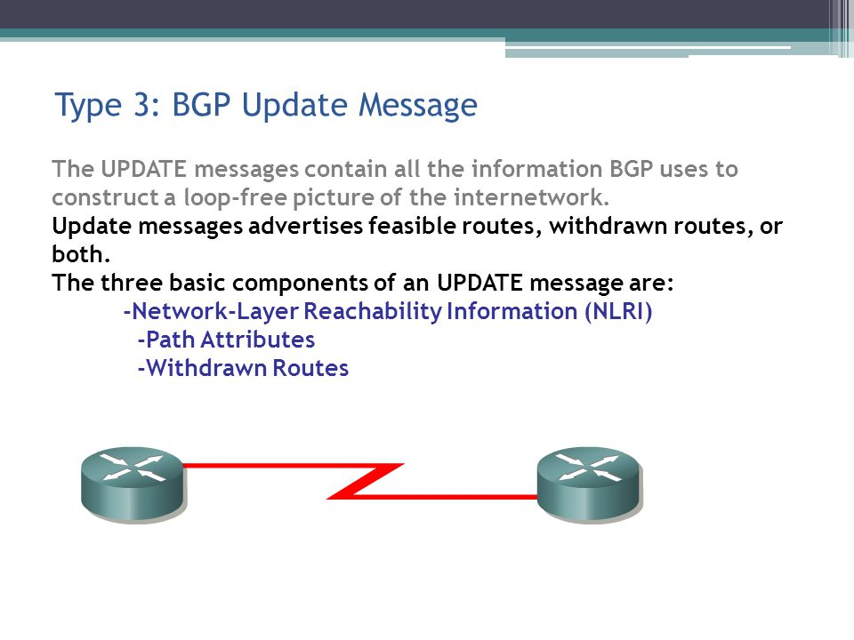 Type 3: BGP Update Message The UPDATE messages contain all the information BGP uses to construct a loop-free picture of the internetwork.