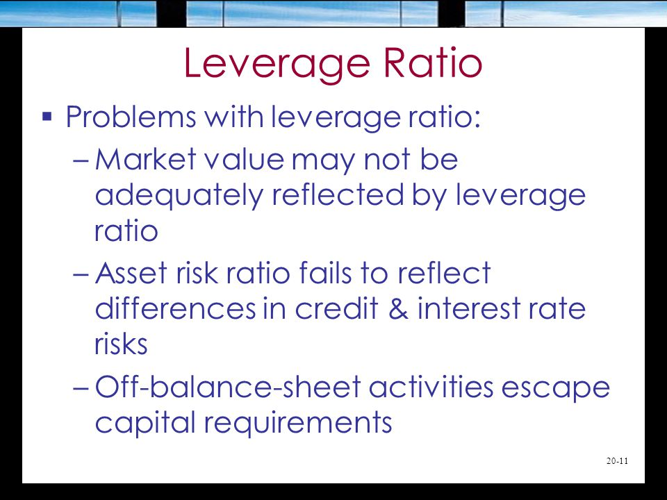 20-11 Leverage Ratio  Problems with leverage ratio: –Market value may not be adequately reflected by leverage ratio –Asset risk ratio fails to reflect differences in credit & interest rate risks –Off-balance-sheet activities escape capital requirements