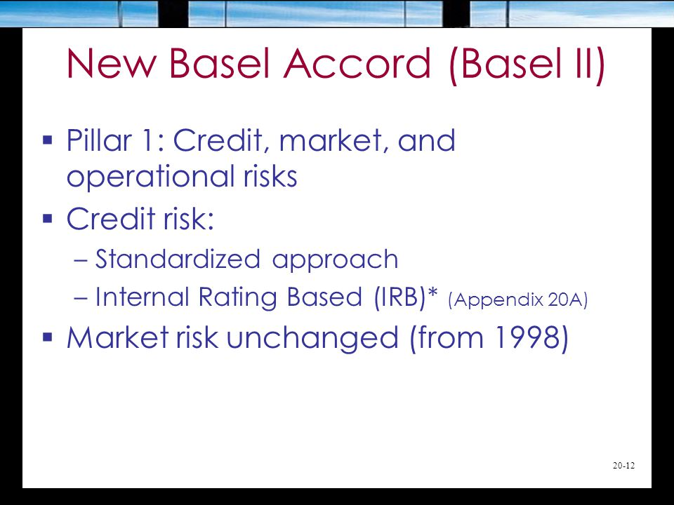 20-12 New Basel Accord (Basel II)  Pillar 1: Credit, market, and operational risks  Credit risk: –Standardized approach –Internal Rating Based (IRB)* (Appendix 20A)  Market risk unchanged (from 1998)