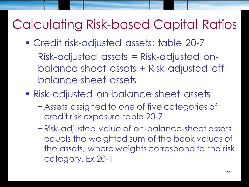 20-17 Calculating Risk-based Capital Ratios  Credit risk-adjusted assets: table 20-7 Risk-adjusted assets = Risk-adjusted on- balance-sheet assets + Risk-adjusted off- balance-sheet assets  Risk-adjusted on-balance-sheet assets −Assets assigned to one of five categories of credit risk exposure table 20-7 −Risk-adjusted value of on-balance-sheet assets equals the weighted sum of the book values of the assets, where weights correspond to the risk category.