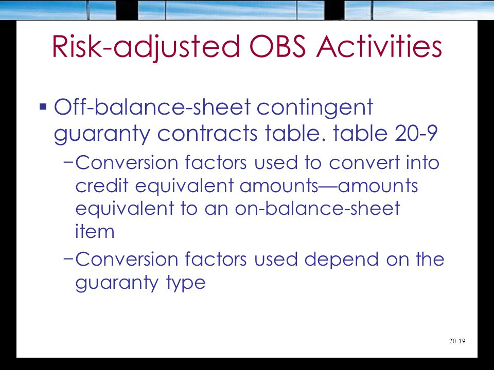 20-19 Risk-adjusted OBS Activities  Off-balance-sheet contingent guaranty contracts table.