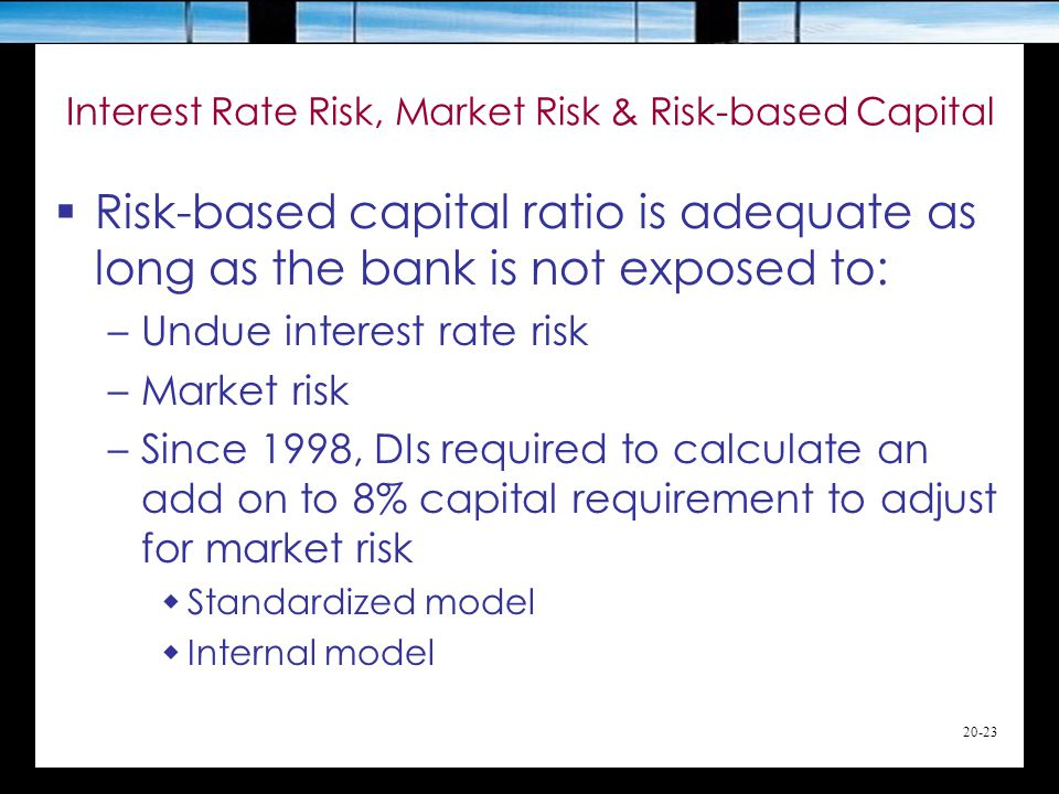 20-23 Interest Rate Risk, Market Risk & Risk-based Capital  Risk-based capital ratio is adequate as long as the bank is not exposed to: –Undue interest rate risk –Market risk –Since 1998, DIs required to calculate an add on to 8% capital requirement to adjust for market risk  Standardized model  Internal model