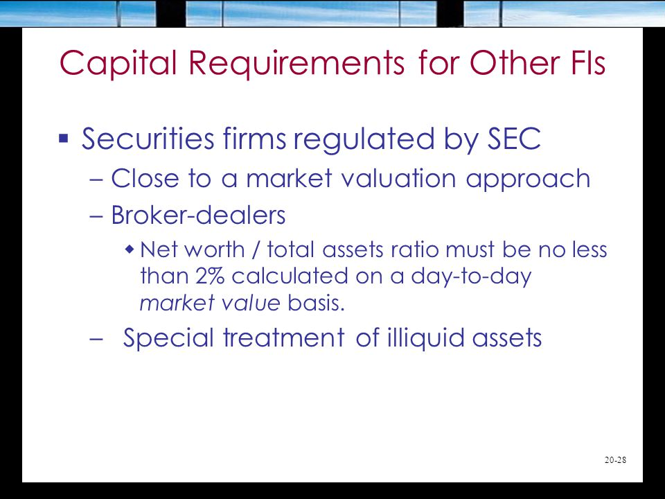 20-28 Capital Requirements for Other FIs  Securities firms regulated by SEC –Close to a market valuation approach –Broker-dealers  Net worth / total assets ratio must be no less than 2% calculated on a day-to-day market value basis.