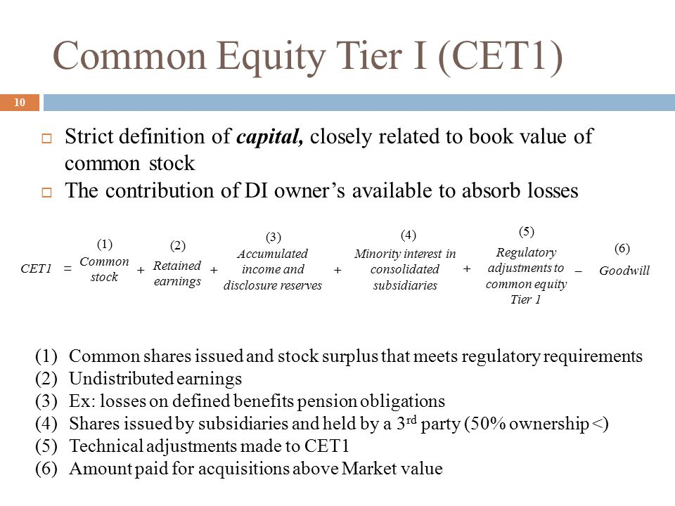 Common Equity Tier I (CET1)  Strict definition of capital, closely related to book value of common stock  The contribution of DI owner's available to absorb losses 10 (1)Common shares issued and stock surplus that meets regulatory requirements (2)Undistributed earnings (3)Ex: losses on defined benefits pension obligations (4)Shares issued by subsidiaries and held by a 3 rd party (50% ownership <) (5)Technical adjustments made to CET1 (6)Amount paid for acquisitions above Market value CET1 = Common stock Retained earnings Regulatory adjustments to common equity Tier Minority interest in consolidated subsidiaries + Accumulated income and disclosure reserves + (1) (2) (3) (4) (5) –Goodwill (6)