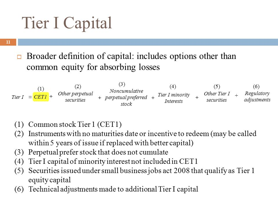 Tier I = CET1 Other perpetual securities Other Tier I securities + + Tier I minority Interests + Noncumulative perpetual preferred stock + (1) (2) (3) (4)(5) + Regulatory adjustments (6) Tier I Capital  Broader definition of capital: includes options other than common equity for absorbing losses 11 (1)Common stock Tier 1 (CET1) (2)Instruments with no maturities date or incentive to redeem (may be called within 5 years of issue if replaced with better capital) (3)Perpetual prefer stock that does not cumulate (4)Tier I capital of minority interest not included in CET1 (5)Securities issued under small business jobs act 2008 that qualify as Tier 1 equity capital (6)Technical adjustments made to additional Tier I capital