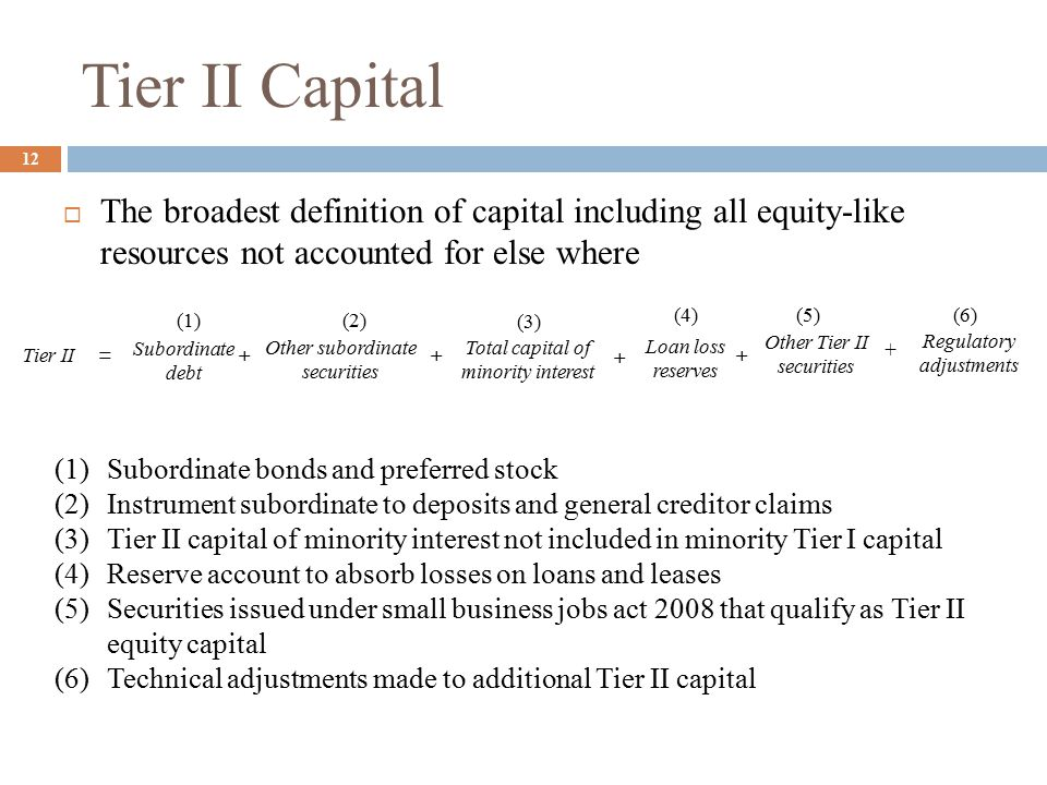 Tier II = Subordinate debt Other subordinate securities Other Tier II securities ++ Loan loss reserves + Total capital of minority interest + (1)(2) (3) (4)(5) + Regulatory adjustments (6) Tier II Capital  The broadest definition of capital including all equity-like resources not accounted for else where 12 (1)Subordinate bonds and preferred stock (2)Instrument subordinate to deposits and general creditor claims (3)Tier II capital of minority interest not included in minority Tier I capital (4)Reserve account to absorb losses on loans and leases (5)Securities issued under small business jobs act 2008 that qualify as Tier II equity capital (6)Technical adjustments made to additional Tier II capital