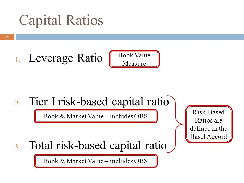 Capital Ratios Leverage Ratio 2. Tier I risk-based capital ratio 3.