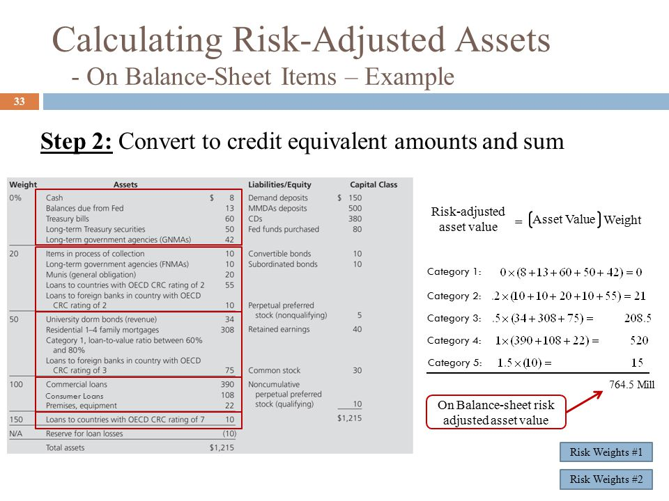 Step 2: Convert to credit equivalent amounts and sum Calculating Risk-Adjusted Assets - On Balance-Sheet Items – Example 33 Category 1: Category 2: Category 3: Category 4: Category 5: Mill On Balance-sheet risk adjusted asset value = Risk-adjusted asset value Weight Asset Value Risk Weights #1 Risk Weights #2 Consumer Loans