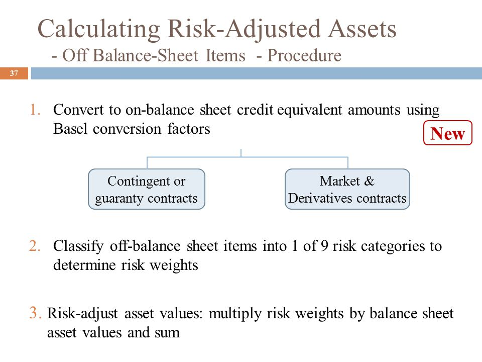 Calculating Risk-Adjusted Assets - Off Balance-Sheet Items - Procedure 37 1.Convert to on-balance sheet credit equivalent amounts using Basel conversion factors 2.Classify off-balance sheet items into 1 of 9 risk categories to determine risk weights 3.